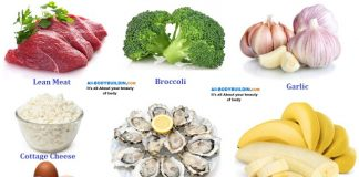 Testosterone and Nutrition - How Food Impacts Testosterone Levels